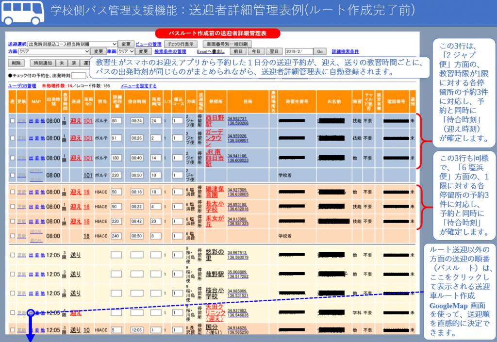学校側バス管理支援機能:送迎者詳細管理表例(ルート作成完了前)