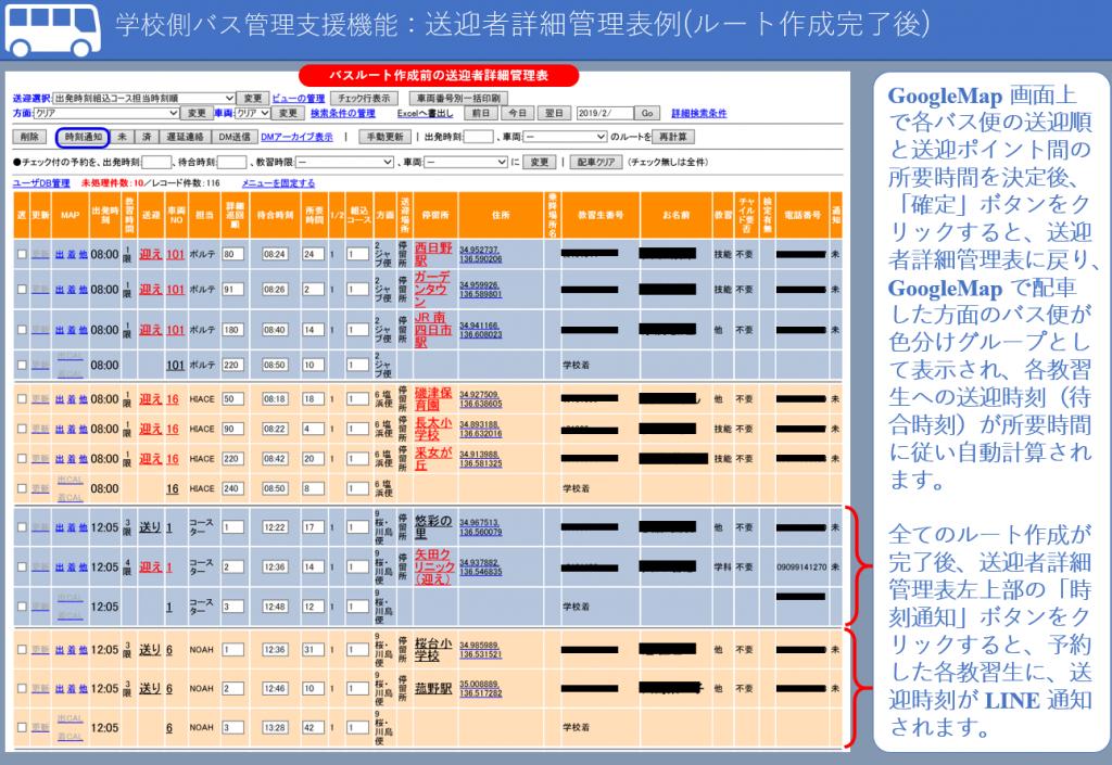 学校側バス管理支援機能:送迎者詳細管理表例(ルート作成完了後)
